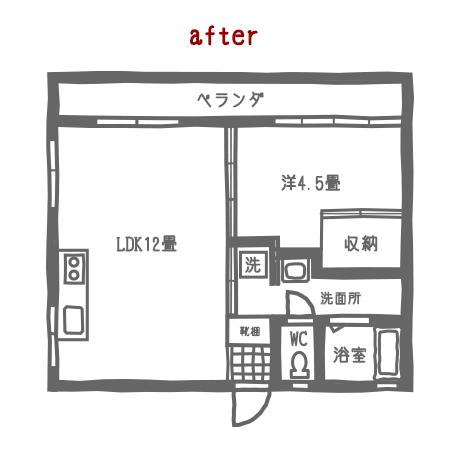 after_floor